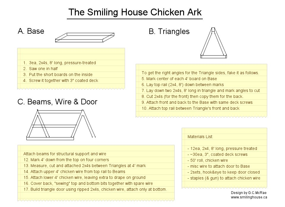 The Smiling House Chicken Ark – Smiling House